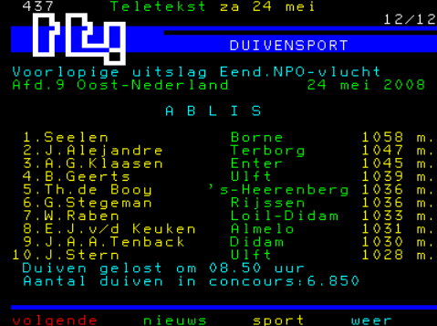 Ablis-2008 bgeerts
