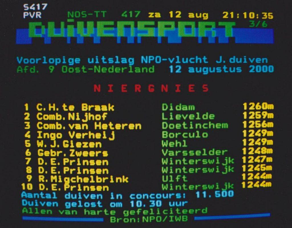 Zweers-Migchelbrink